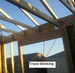 Roof Framing Framing Floors Framing Walls