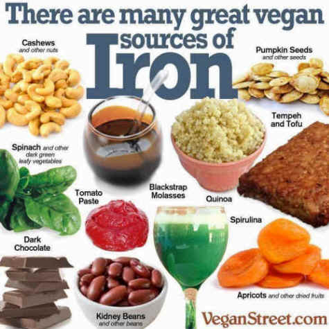Image result for vegans