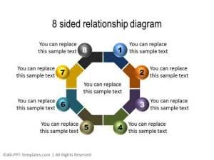 PowerPoint 3D Relationship Diagram