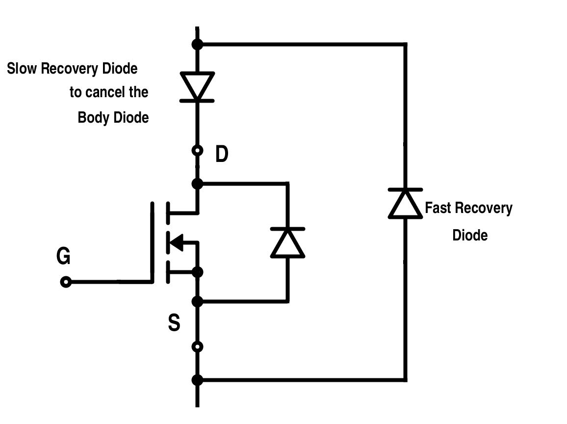 Schematic Of A Diode