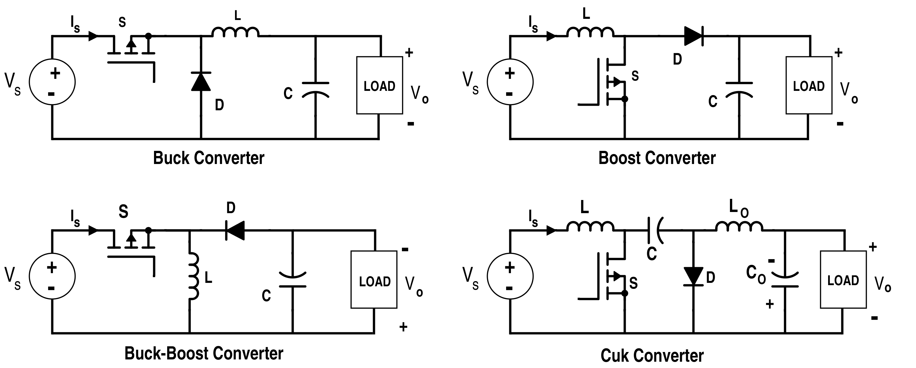 Buck Boost Converter Design Equations
