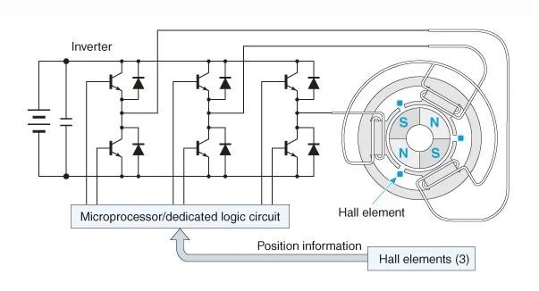 Brushless dc motor wiring diagram 33 wiring diagram for Bldc motor driver circuit