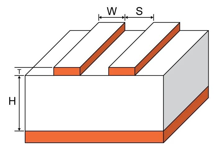 Edge Coupled Microstrip Impedance Calculator