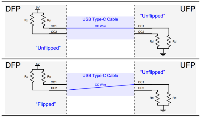 guide to usbc pinout and features  technical articles
