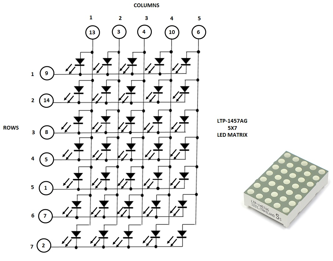 Build A 4 Bit Binary Counter With 5x7 Led Matrix