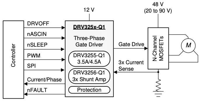Simplified schematic using the DRV3255-Q1