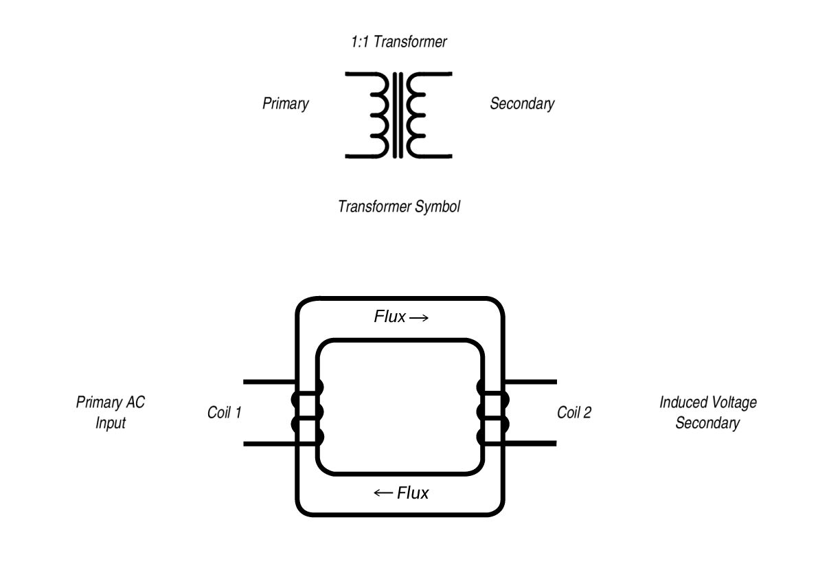 Isolation Transformer Schematic Symbol
