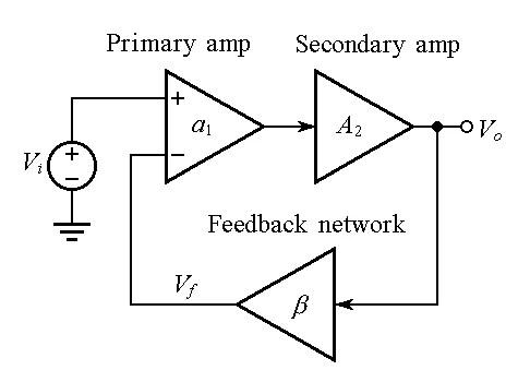 Block diagram of a composite voltage amplifier