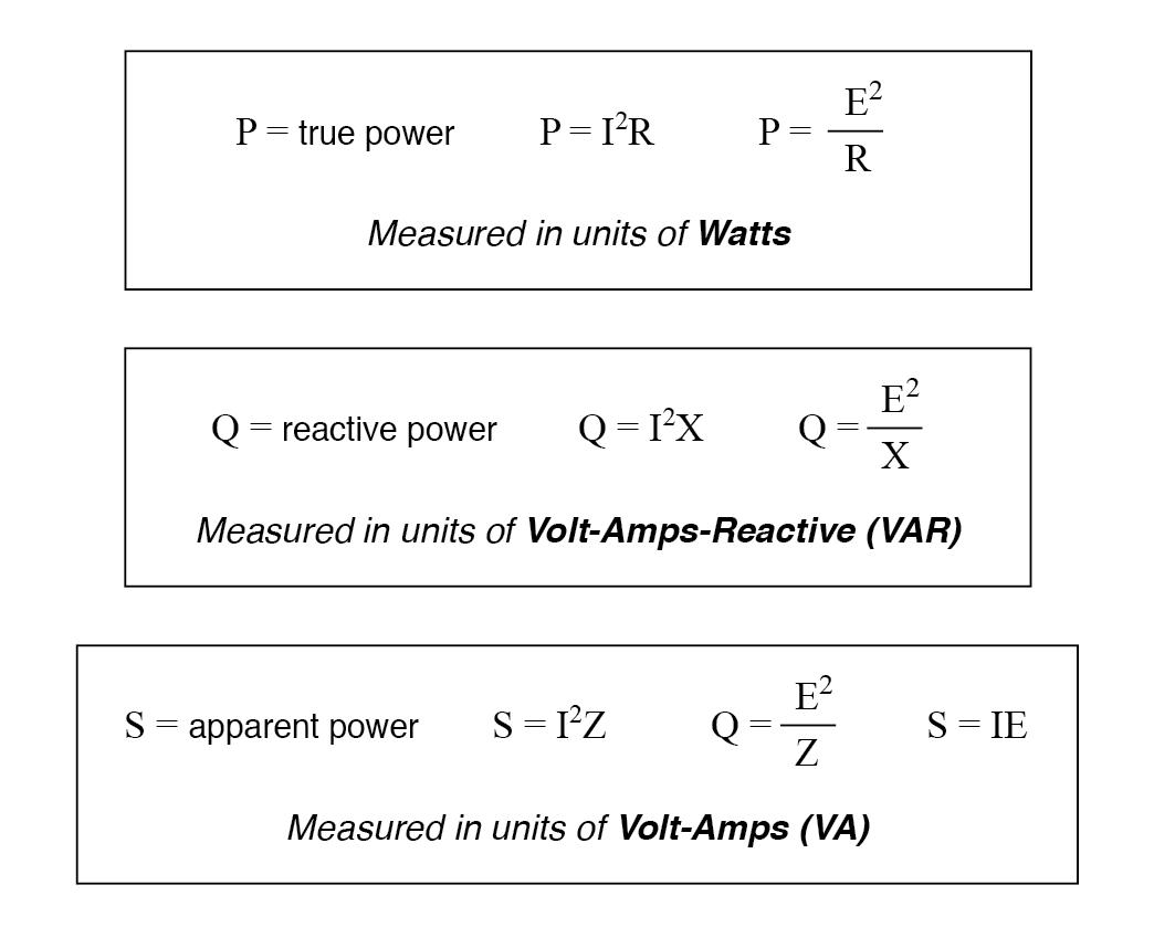 Spice Of Lyfe Power Rating Formula Physics