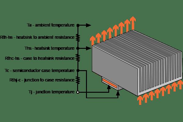 heat sink calculator electrical
