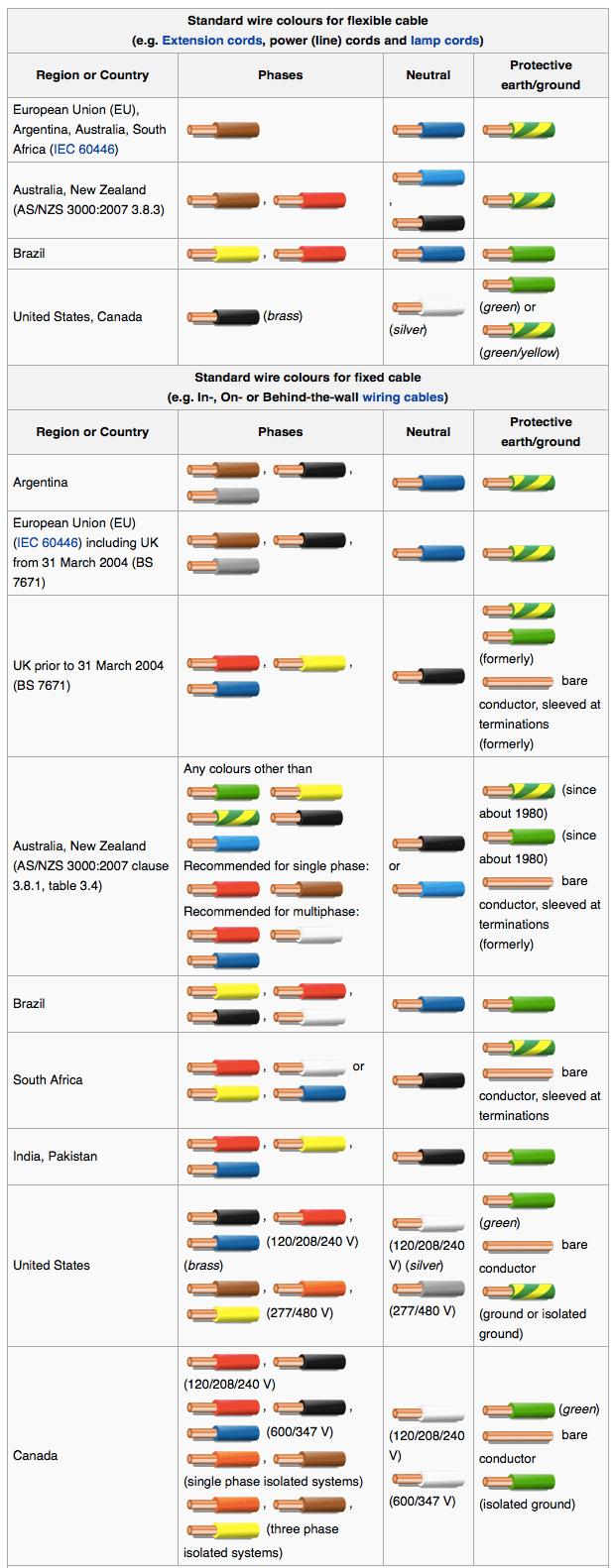 Suzuki wiring diagram color codes wiring diagrams schematics electrical wiring diagrams color code abbreviations wiring gsx wiring diagram signs electronic wiring color code chart suzuki 1997 wiring diagram color asfbconference2016 Gallery