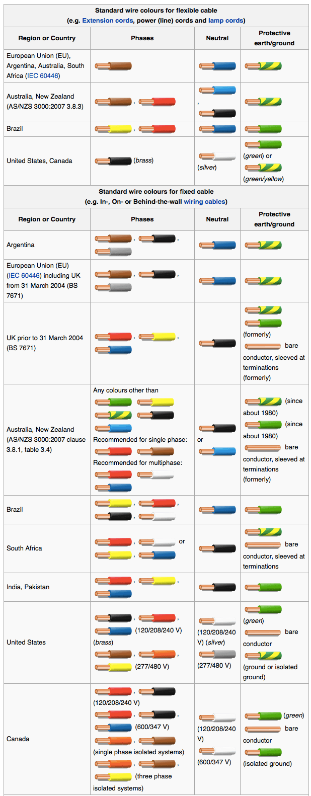 subaru wiring diagram color codes   33 wiring diagram
