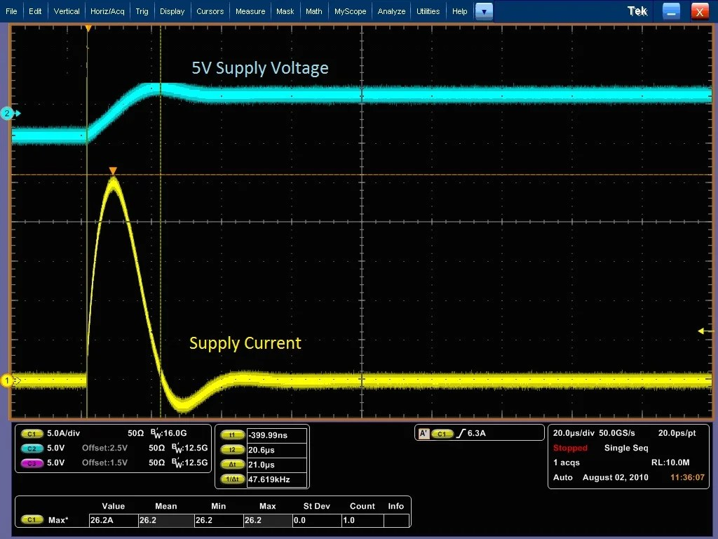 An Introduction To Transient Voltage Suppressors Tvs
