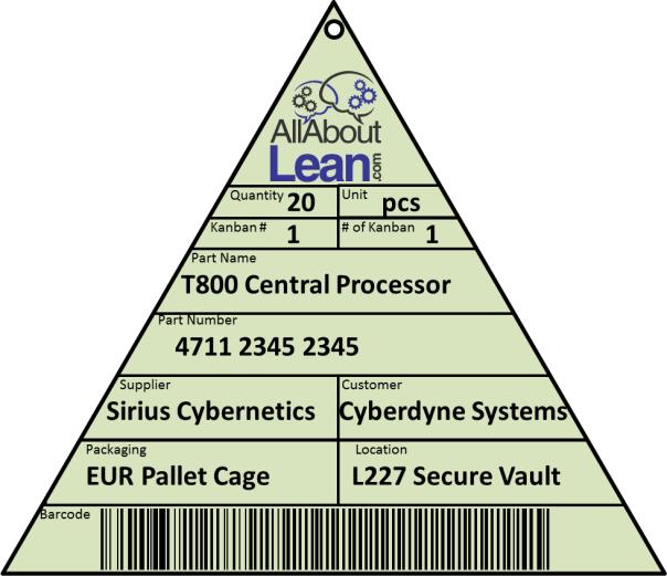triangle-kanban