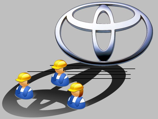 Employee Relations at Toyota