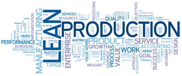 Lean production Tag Cloud