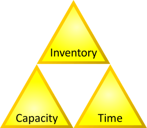 Triforce Inventory Capacity Time