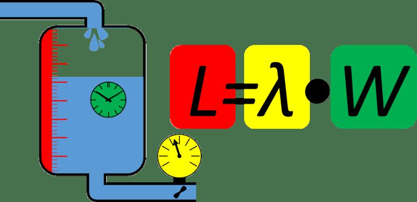 Water Tank Littles Law