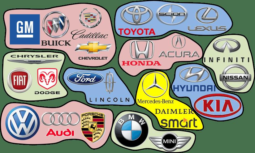 Major Car Makers
