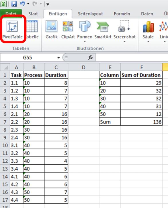 Line Balancing in Excel