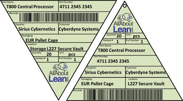 triangle-kanban-both-orientations