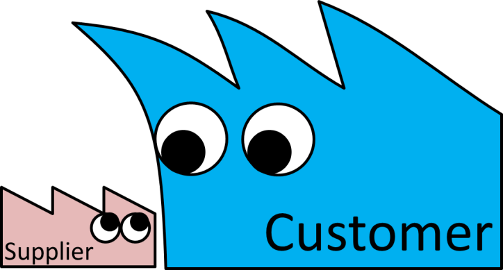 Customer over Supplier