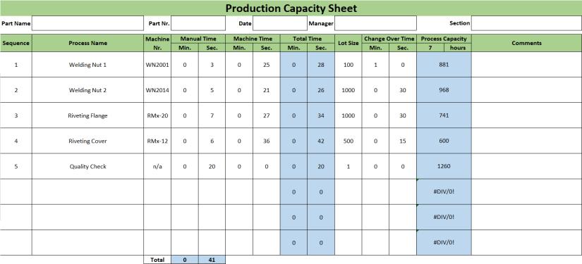Toyota Production Capacity Sheet