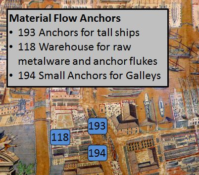 Arsenal of Venice Anchor Material Flow