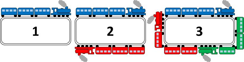 Milk Run Multiple Trains