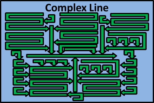Complex Line Layout