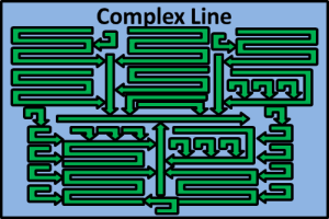 too-complex-line-layout