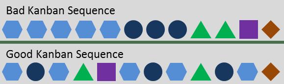 kanban-sequence-mix