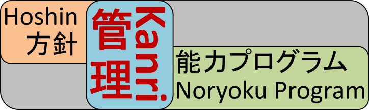 Hoshin Kanri Noryoku Program