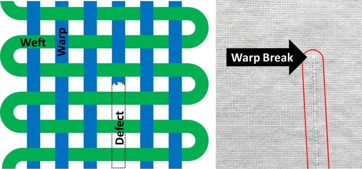 Warp Break Model and Cloth