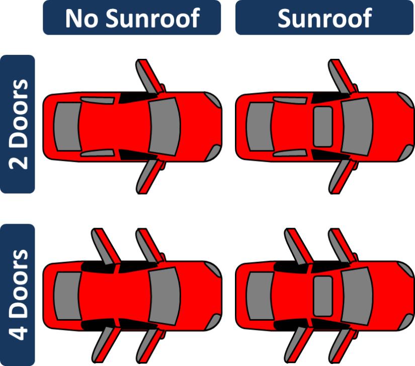2 Door 4 Door Sunroof