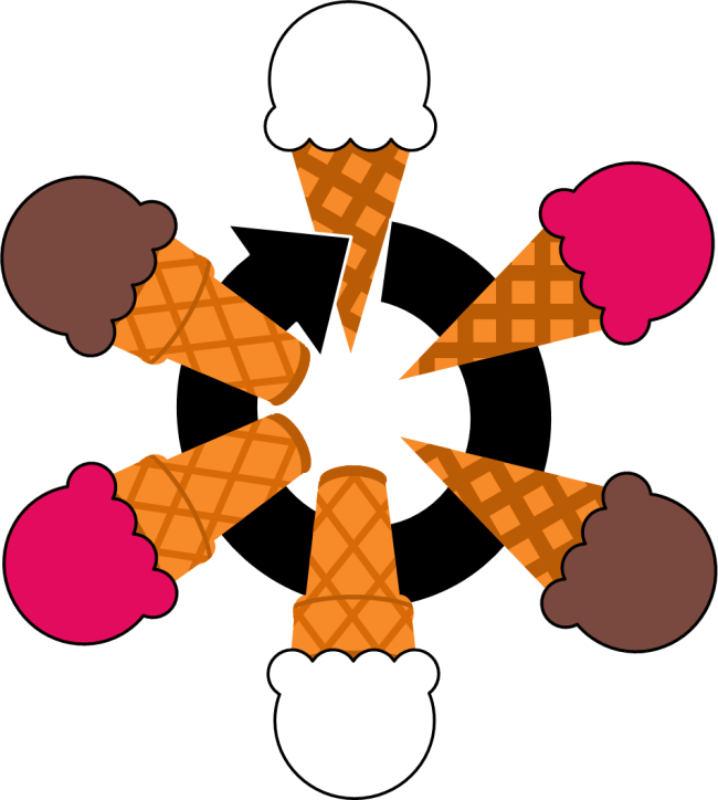 Ice Cream Change Over Wheel Three Flavors Two Cups
