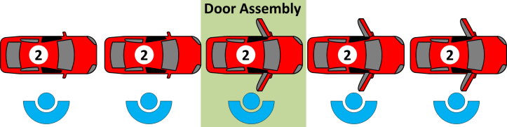 Two Door Assembly Only