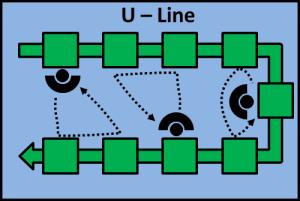 u-line-workers