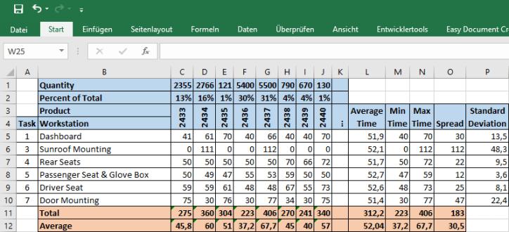 Excel Sample Station List Product Total