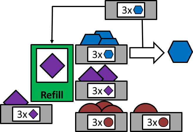 Two Box System
