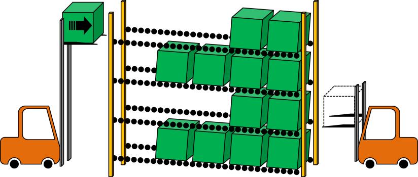 Rolling Rack Illustration