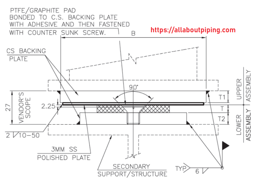 Piping Supports: Types, Codes, Design, Selection, Working, Installation