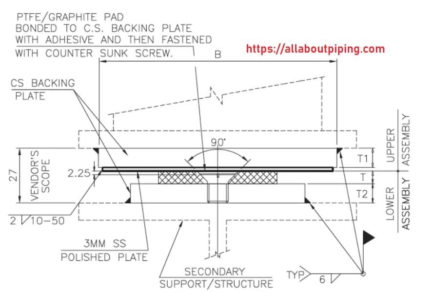 Anti friction pad