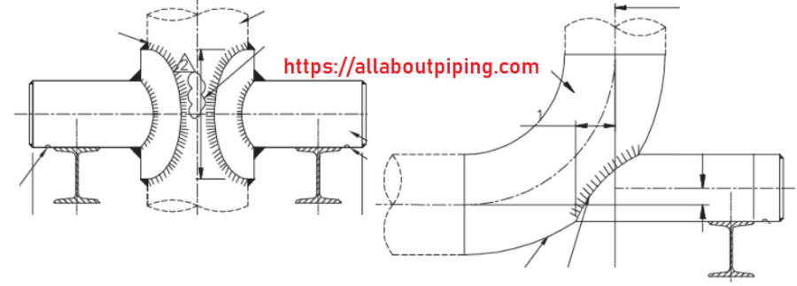 Welded Supports