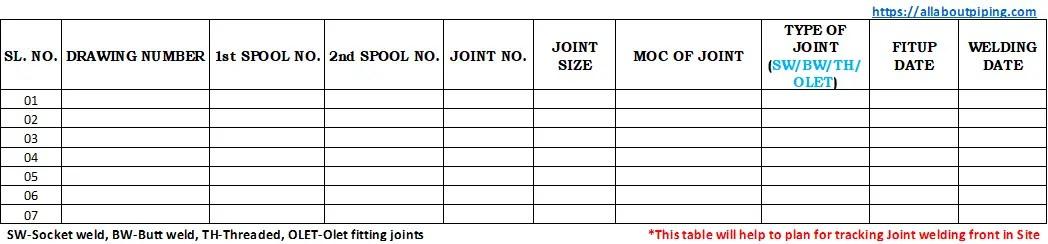 Welding planning data sheet