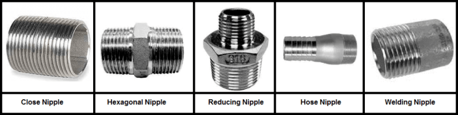 Threaded type pipe connection