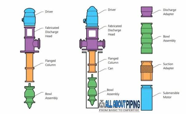 Vertical centrifugal pump diagram-min