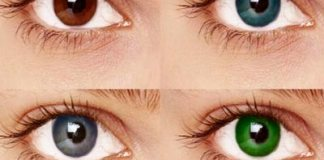 What your eye colour says about you