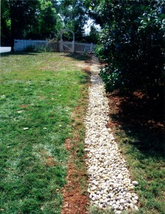 Yard Drain Installation