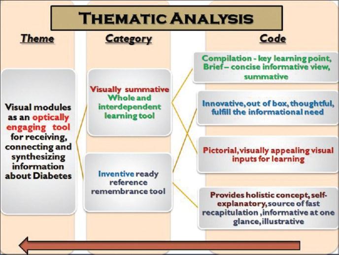 thematic-analysis-2